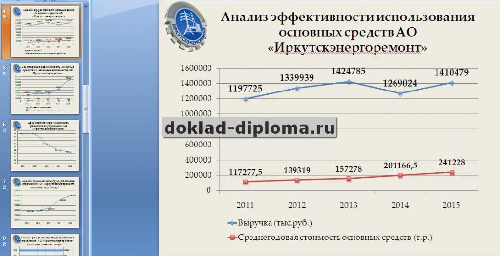курсовая работа на тему : организация оплаты труда (бюджет)