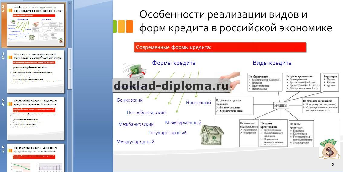 формы кредита презентация